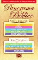 Panorama Biblico/Antiguo Y Nuevo Testame